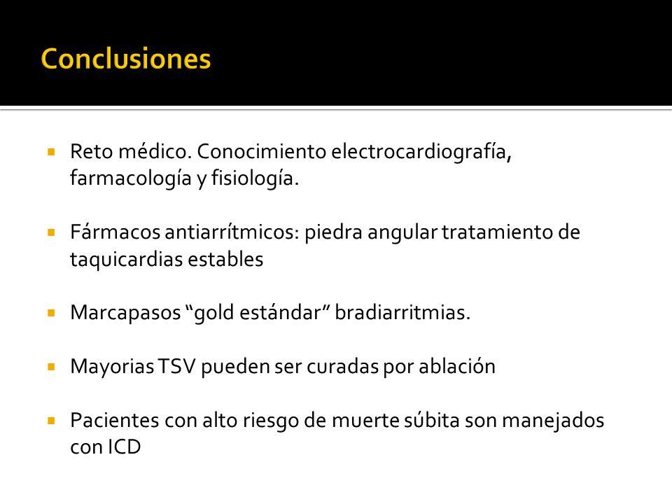 Reto médico. Conocimiento electrocardiografía, farmacología y fisiología. Fármacos antiarrítmicos: piedra angular tratamiento de taquicardias estables