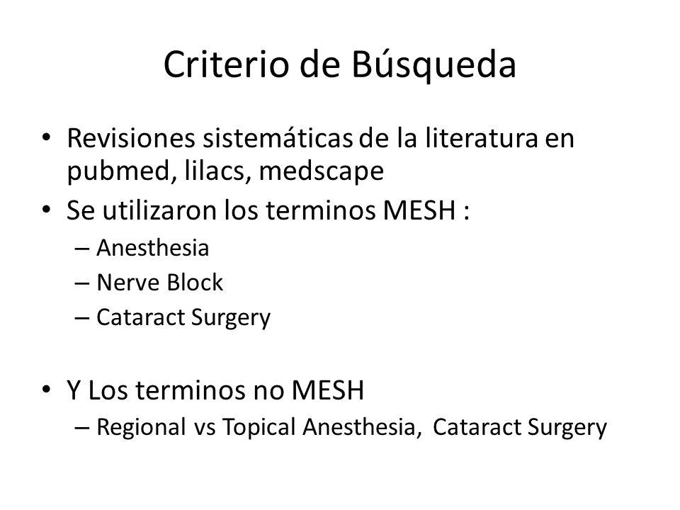 Resultados Topical Anesthesia versus Regional Anesthesia for Cataract Surgery: A Meta- Analysis of Randomized Controlled Trials, Li-Quan Zhao, MD, Huang Zhu, MD, Pei-Quan Zhao, MD, Qi- Rong Wu, MD, Yi-Qian Hu, MD, in press, online Feb 22, 2012, Ophtalmology A comparison of retrobulbar block, sub-Tenon block, and topical anesthesia during cataract surgery.