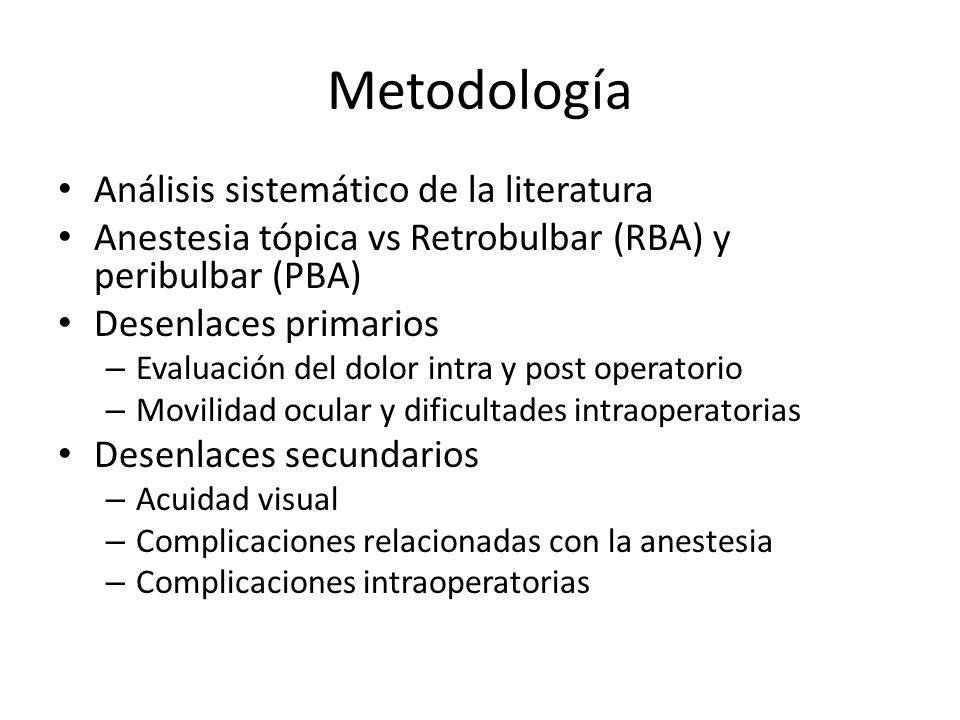 Metodología Análisis sistemático de la literatura Anestesia tópica vs Retrobulbar (RBA) y peribulbar (PBA) Desenlaces primarios – Evaluación del dolor