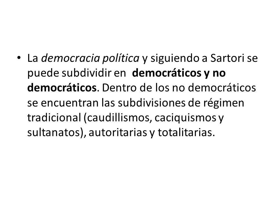 En cuanto a los regímenes democráticos, los subdivide en democracia directa (1) y representativa (2).