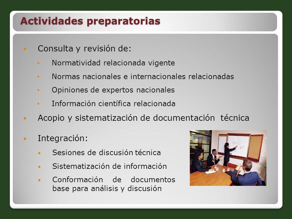 Consulta y revisión de: Normatividad relacionada vigente Normas nacionales e internacionales relacionadas Opiniones de expertos nacionales Información