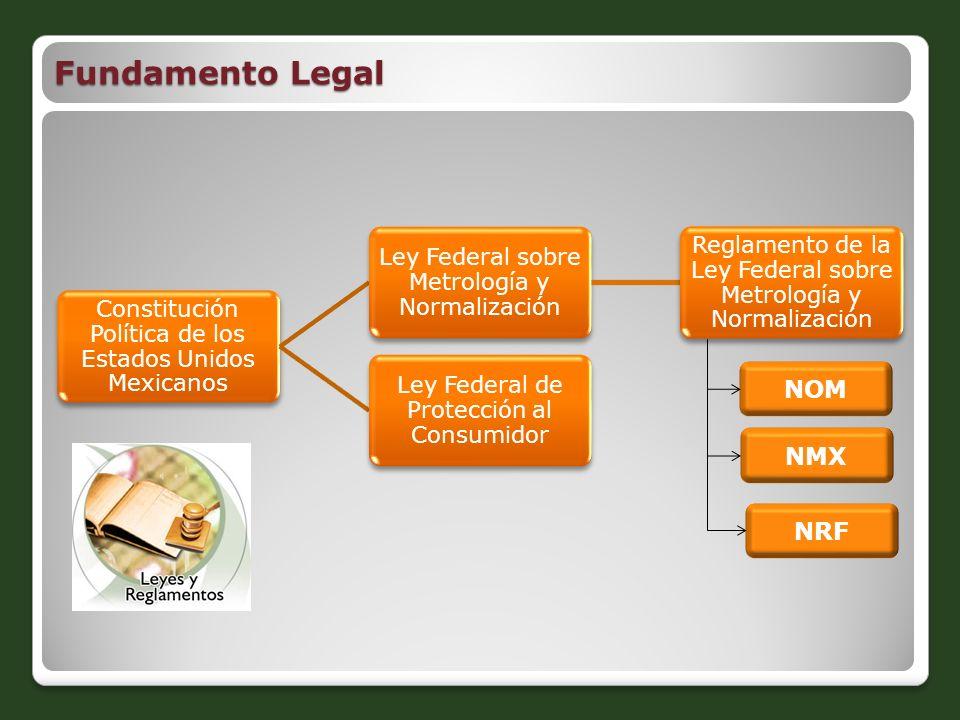 Constitución Política de los Estados Unidos Mexicanos Ley Federal sobre Metrología y Normalización Reglamento de la Ley Federal sobre Metrología y Nor