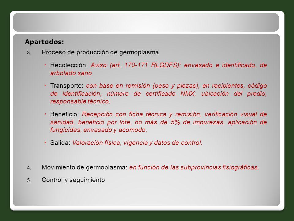 Apartados: 3. Proceso de producción de germoplasma Recolección: Aviso (art. 170-171 RLGDFS); envasado e identificado, de arbolado sano Transporte: con
