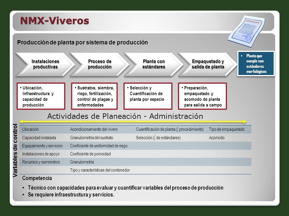 UbicaciónAcondicionamiento del viveroCuantificación de planta ( procedimiento)Tipo de empaquetado Capacidad instaladaGranulometría del sustratoSelecci