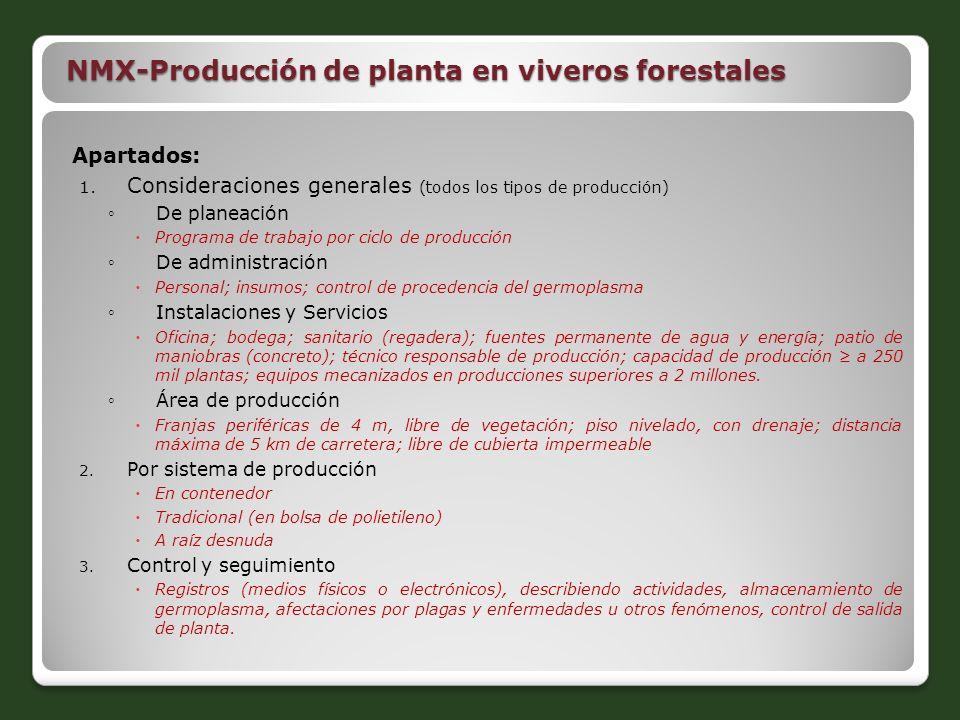 Apartados: 1. Consideraciones generales (todos los tipos de producción) De planeación Programa de trabajo por ciclo de producción De administración Pe
