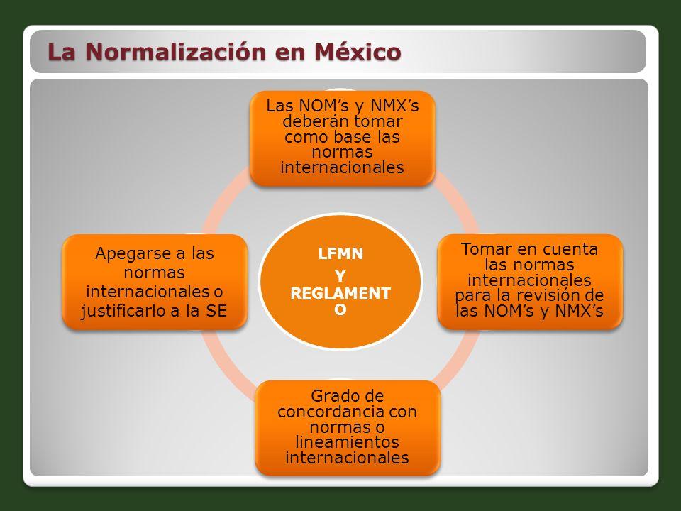 La Normalización en México LFMN Y REGLAMENT O Las NOMs y NMXs deberán tomar como base las normas internacionales Apegarse a las normas internacionales
