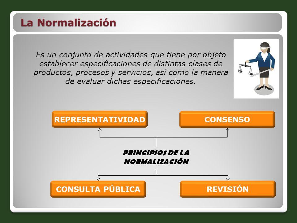 La Normalización Es un conjunto de actividades que tiene por objeto establecer especificaciones de distintas clases de productos, procesos y servicios