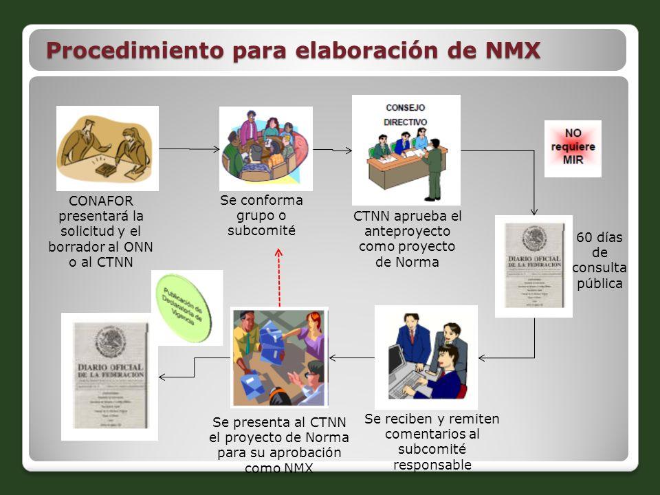 Procedimiento para elaboración de NMX CONAFOR presentará la solicitud y el borrador al ONN o al CTNN Se conforma grupo o subcomité CTNN aprueba el ant