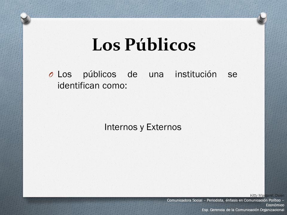 O Los públicos de una institución se identifican como: Internos y Externos Los Públicos Kitty Margaret Owen Comunicadora Social – Periodista, énfasis