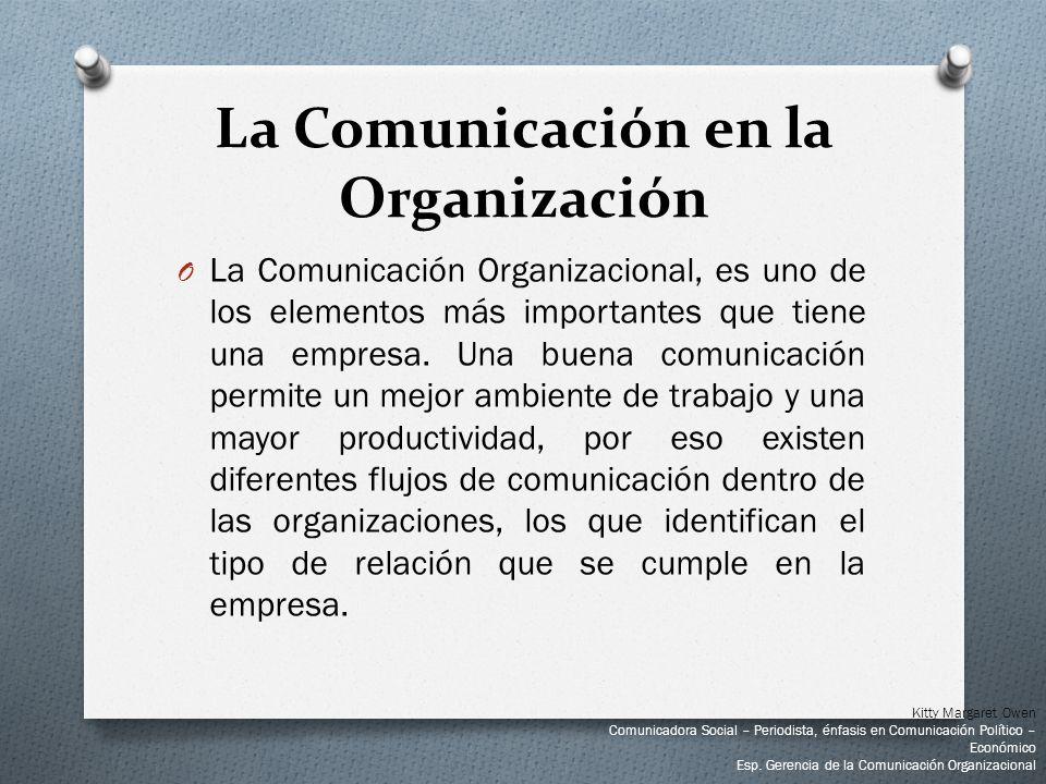 La Comunicación en la Organización O La Comunicación Organizacional, es uno de los elementos más importantes que tiene una empresa. Una buena comunica