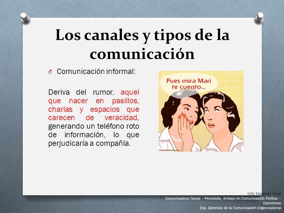 O Comunicación informal: Deriva del rumor, aquel que nacer en pasillos, charlas y espacios que carecen de veracidad, generando un teléfono roto de inf