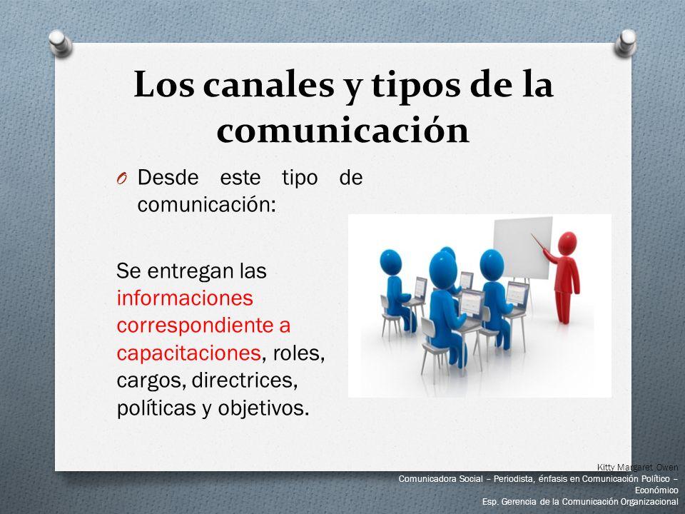 O Desde este tipo de comunicación: Se entregan las informaciones correspondiente a capacitaciones, roles, cargos, directrices, políticas y objetivos.