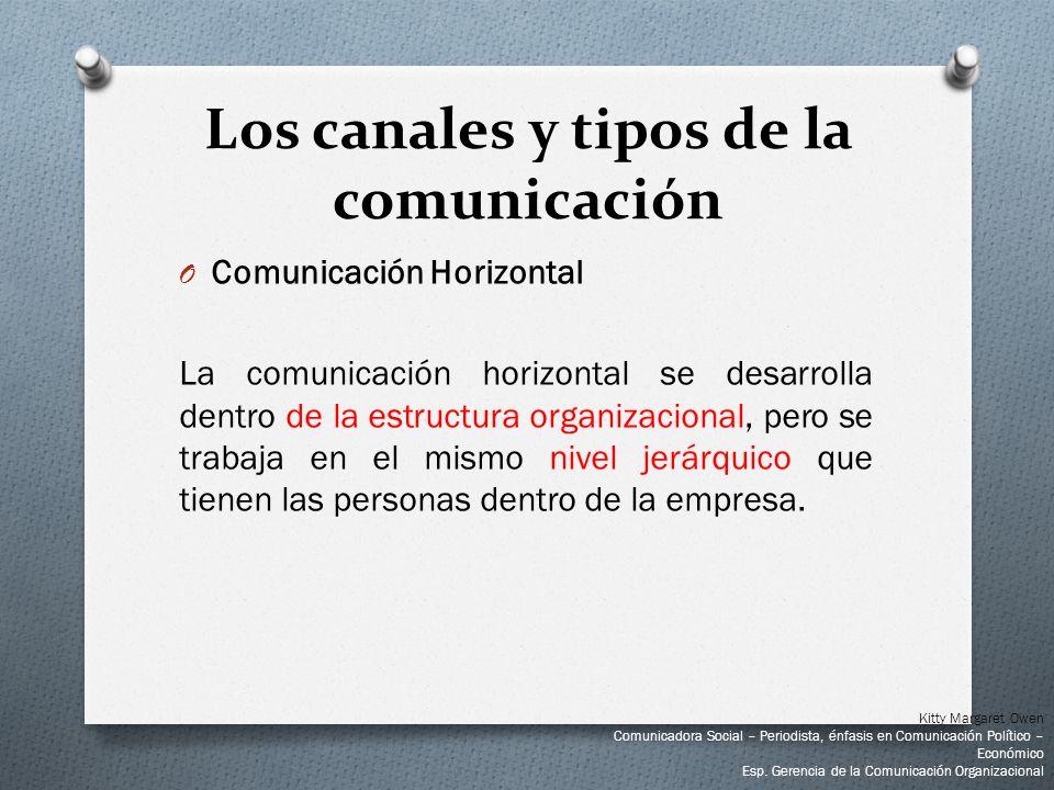 O Comunicación Horizontal La comunicación horizontal se desarrolla dentro de la estructura organizacional, pero se trabaja en el mismo nivel jerárquic