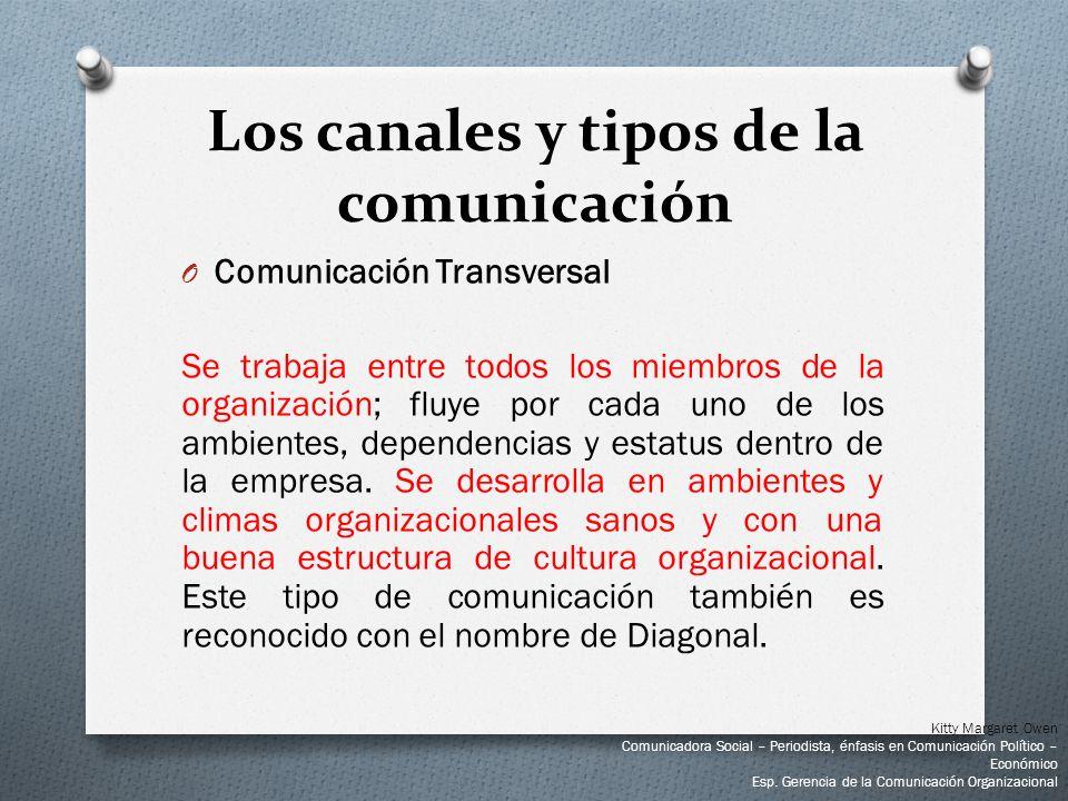 O Comunicación Transversal Se trabaja entre todos los miembros de la organización; fluye por cada uno de los ambientes, dependencias y estatus dentro