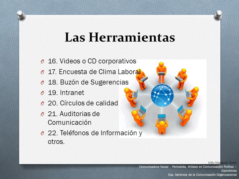 Las Herramientas O 16. Videos o CD corporativos O 17. Encuesta de Clima Laboral O 18. Buzón de Sugerencias O 19. Intranet O 20. Círculos de calidad O