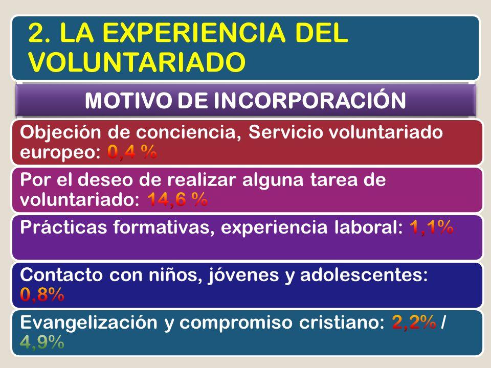 2. LA EXPERIENCIA DEL VOLUNTARIADO MOTIVO DE INCORPORACIÓN