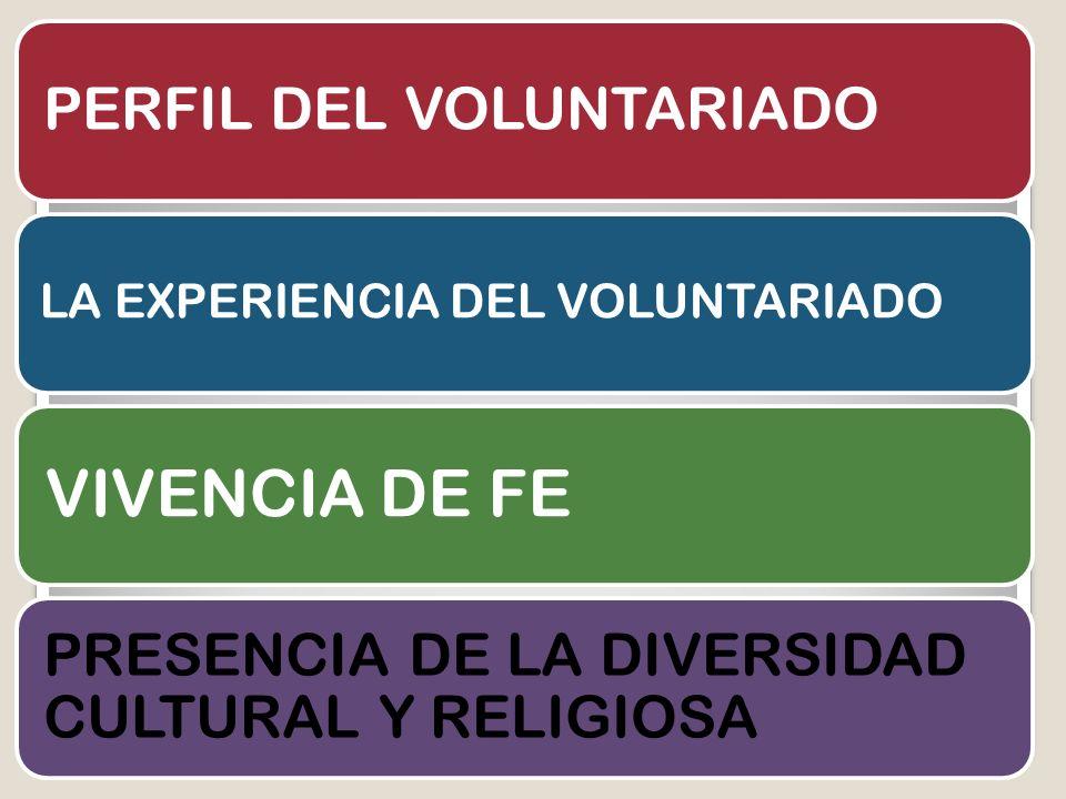 PERFIL DEL VOLUNTARIADO LA EXPERIENCIA DEL VOLUNTARIADO VIVENCIA DE FE PRESENCIA DE LA DIVERSIDAD CULTURAL Y RELIGIOSA