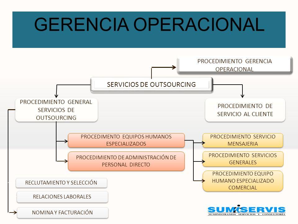 GERENCIA OPERACIONAL SERVICIOS DE OUTSOURCING PROCEDIMIENTO GERENCIA OPERACIONAL PROCEDIMIENTO DE SERVICIO AL CLIENTE PROCEDIMIENTO GENERAL SERVICIOS