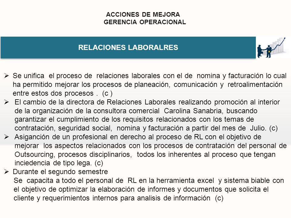 RELACIONES LABORALRES ACCIONES DE MEJORA GERENCIA OPERACIONAL Se unifica el proceso de relaciones laborales con el de nomina y facturación lo cual ha