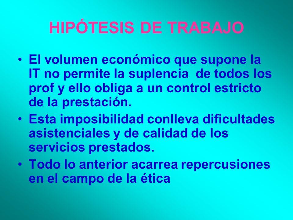 HIPÓTESIS DE TRABAJO El volumen económico que supone la IT no permite la suplencia de todos los prof y ello obliga a un control estricto de la prestación.
