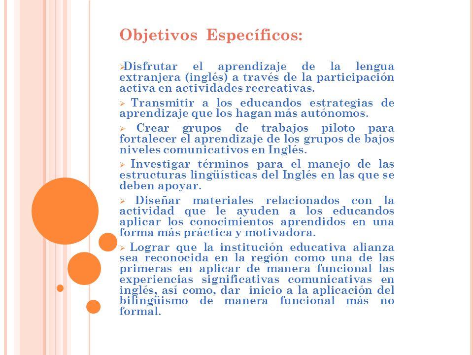 OBJETIVOS Objetivo General: Realizar experiencias significativas comunicativas en un segundo idioma, utilizando los estándares de competencia en lengu