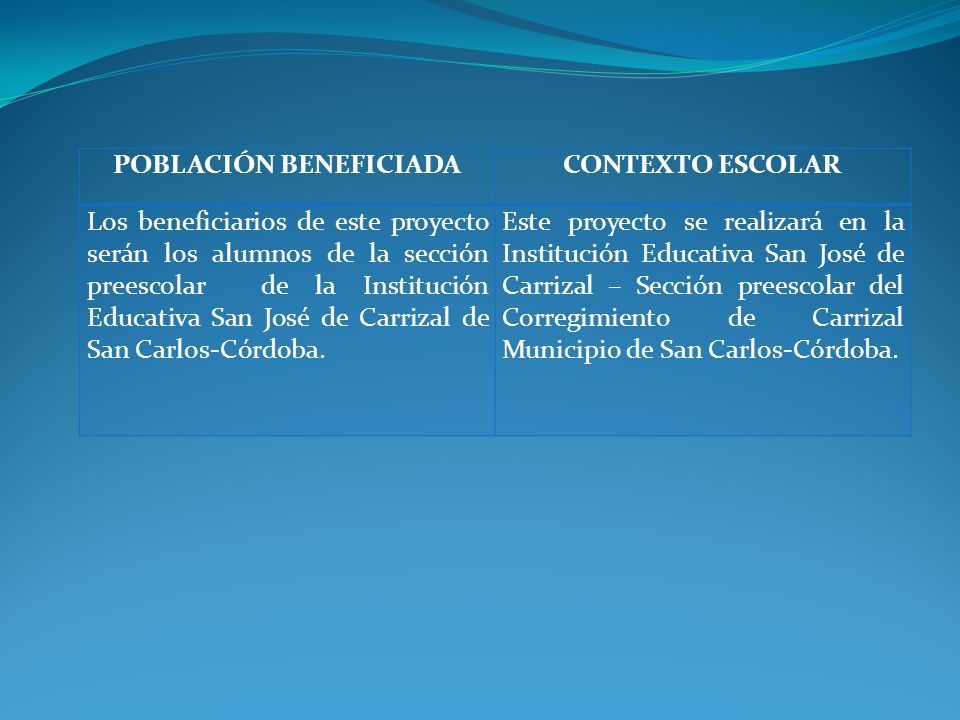 POBLACIÓN BENEFICIADACONTEXTO ESCOLAR Los beneficiarios de este proyecto serán los alumnos de la sección preescolar de la Institución Educativa San José de Carrizal de San Carlos-Córdoba.