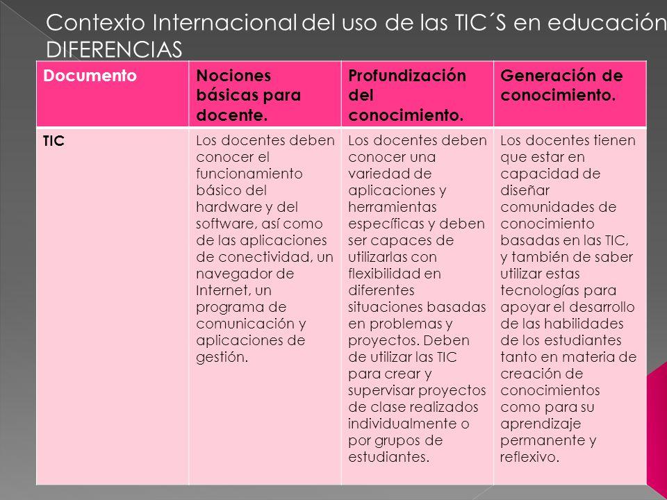 DocumentoNociones básicas para docente.Profundización del conocimiento.