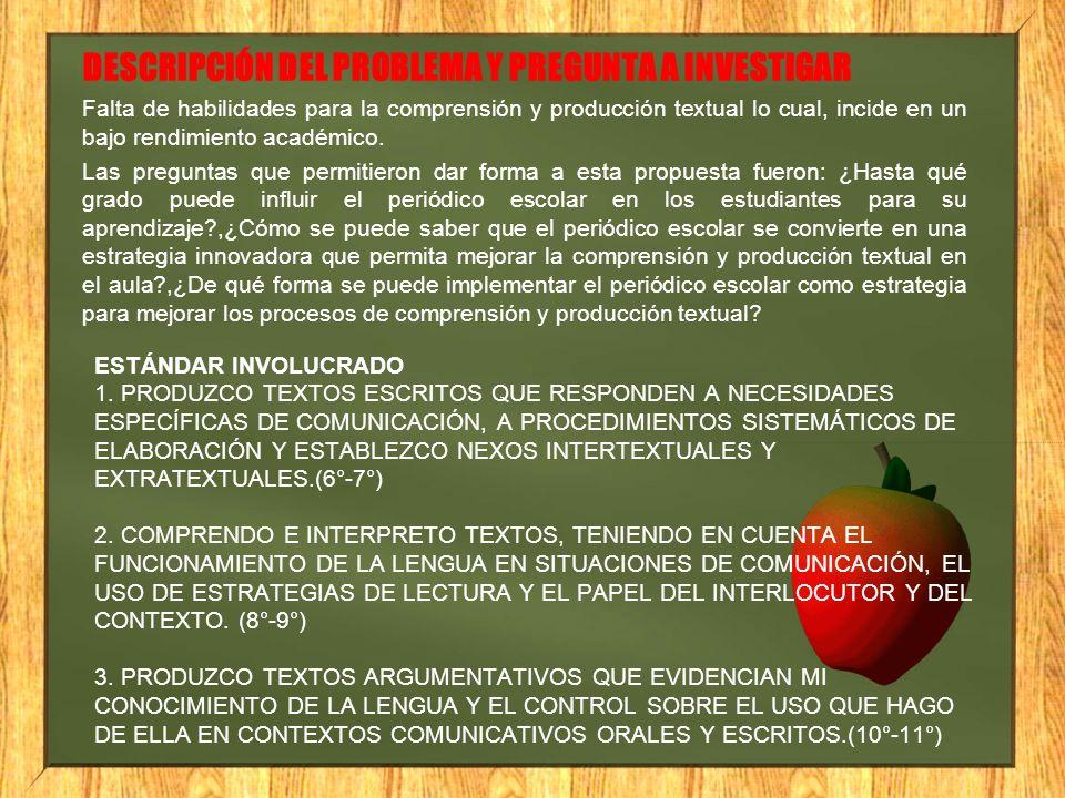ESTÁNDAR INVOLUCRADO 1. PRODUZCO TEXTOS ESCRITOS QUE RESPONDEN A NECESIDADES ESPECÍFICAS DE COMUNICACIÓN, A PROCEDIMIENTOS SISTEMÁTICOS DE ELABORACIÓN