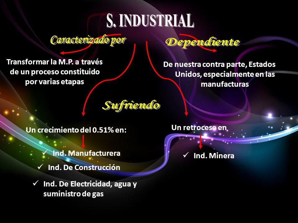 Transformar la M.P. a través de un proceso constituido por varias etapas De nuestra contra parte, Estados Unidos, especialmente en las manufacturas Un