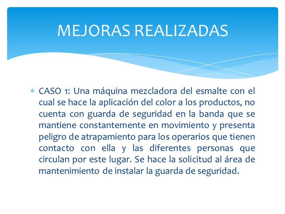 CASO 1: Una máquina mezcladora del esmalte con el cual se hace la aplicación del color a los productos, no cuenta con guarda de seguridad en la banda