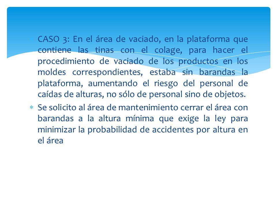 CASO 3: En el área de vaciado, en la plataforma que contiene las tinas con el colage, para hacer el procedimiento de vaciado de los productos en los m
