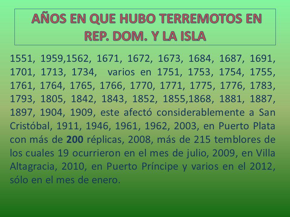 1551, 1959,1562, 1671, 1672, 1673, 1684, 1687, 1691, 1701, 1713, 1734, varios en 1751, 1753, 1754, 1755, 1761, 1764, 1765, 1766, 1770, 1771, 1775, 177