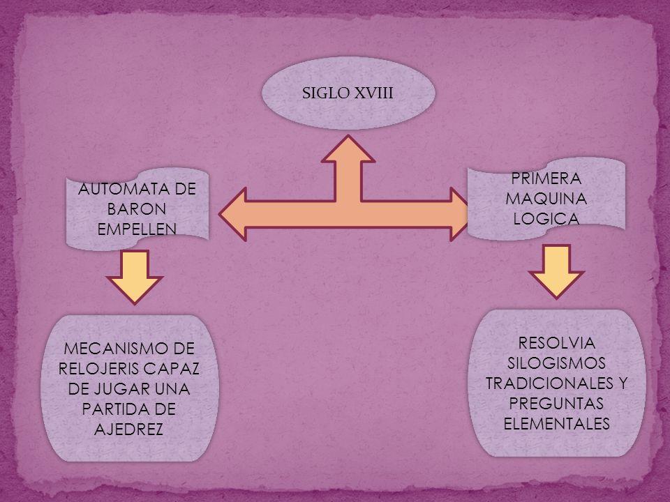 SIGLO XVIII PRIMERA MAQUINA LOGICA AUTOMATA DE BARON EMPELLEN MECANISMO DE RELOJERIS CAPAZ DE JUGAR UNA PARTIDA DE AJEDREZ RESOLVIA SILOGISMOS TRADICIONALES Y PREGUNTAS ELEMENTALES