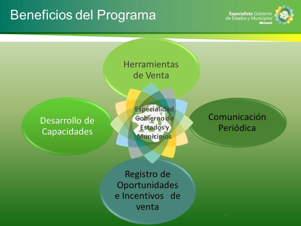 Beneficios del Programa Herramientas de Venta Comunicación Periódica Registro de Oportunidades e Incentivos de venta Desarrollo de Capacidades 4 Especialidad Gobierno de Estados y Municipios