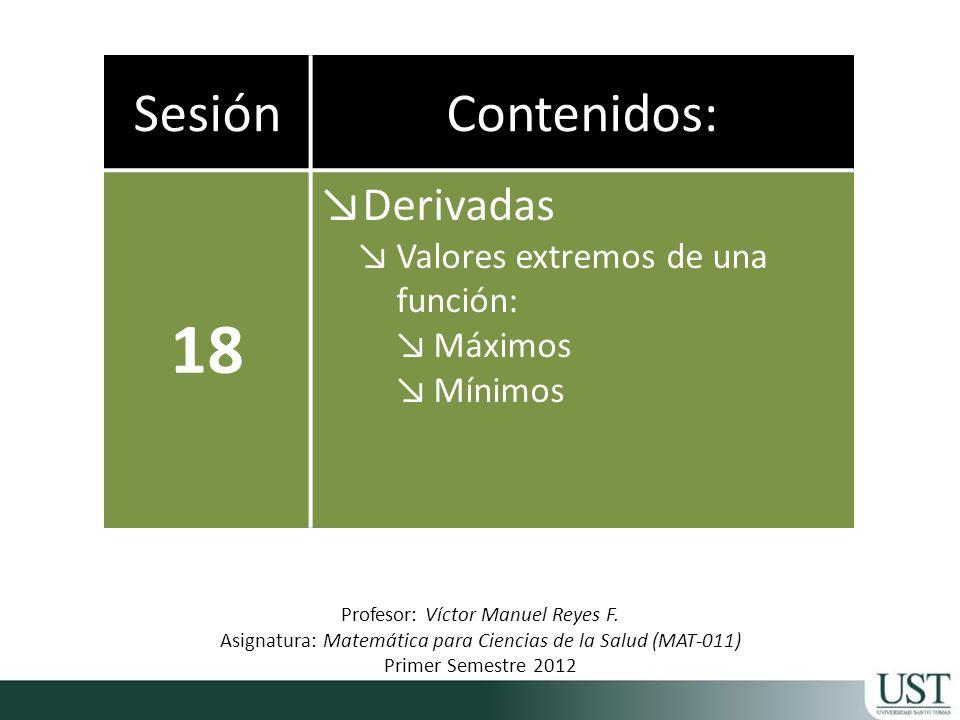 SesiónContenidos: 18 Derivadas Valores extremos de una función: Máximos Mínimos Profesor: Víctor Manuel Reyes F. Asignatura: Matemática para Ciencias
