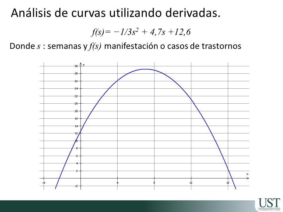 f(s)= 1/3s 2 + 4,7s +12,6 Donde s : semanas y f(s) manifestación o casos de trastornos Análisis de curvas utilizando derivadas.