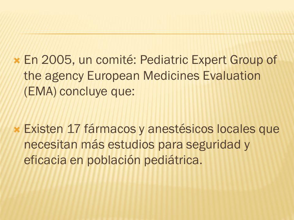 En 2005, un comité: Pediatric Expert Group of the agency European Medicines Evaluation (EMA) concluye que: Existen 17 fármacos y anestésicos locales que necesitan más estudios para seguridad y eficacia en población pediátrica.