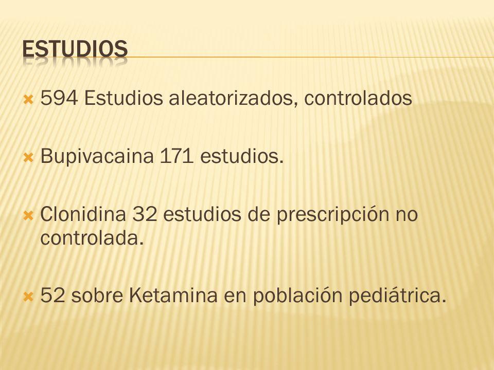 594 Estudios aleatorizados, controlados Bupivacaina 171 estudios.