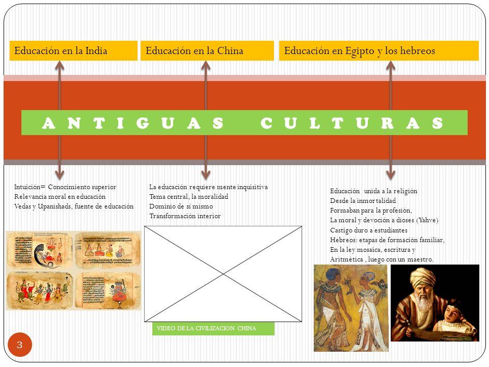 3 A N T I G U A S C U L T U R A S Educación en la IndiaEducación en la ChinaEducación en Egipto y los hebreos Intuición= Conocimiento superior Relevan