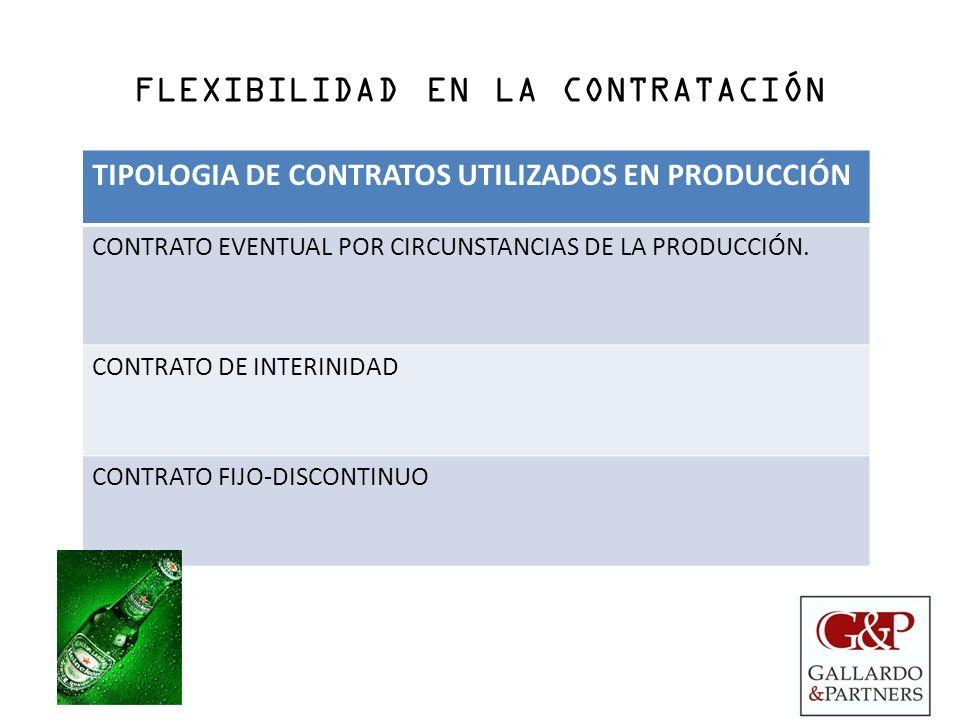 FLEXIBILIDAD EN LA CONTRATACIÓN TIPOLOGIA DE CONTRATOS UTILIZADOS EN PRODUCCIÓN CONTRATO EVENTUAL POR CIRCUNSTANCIAS DE LA PRODUCCIÓN. CONTRATO DE INT
