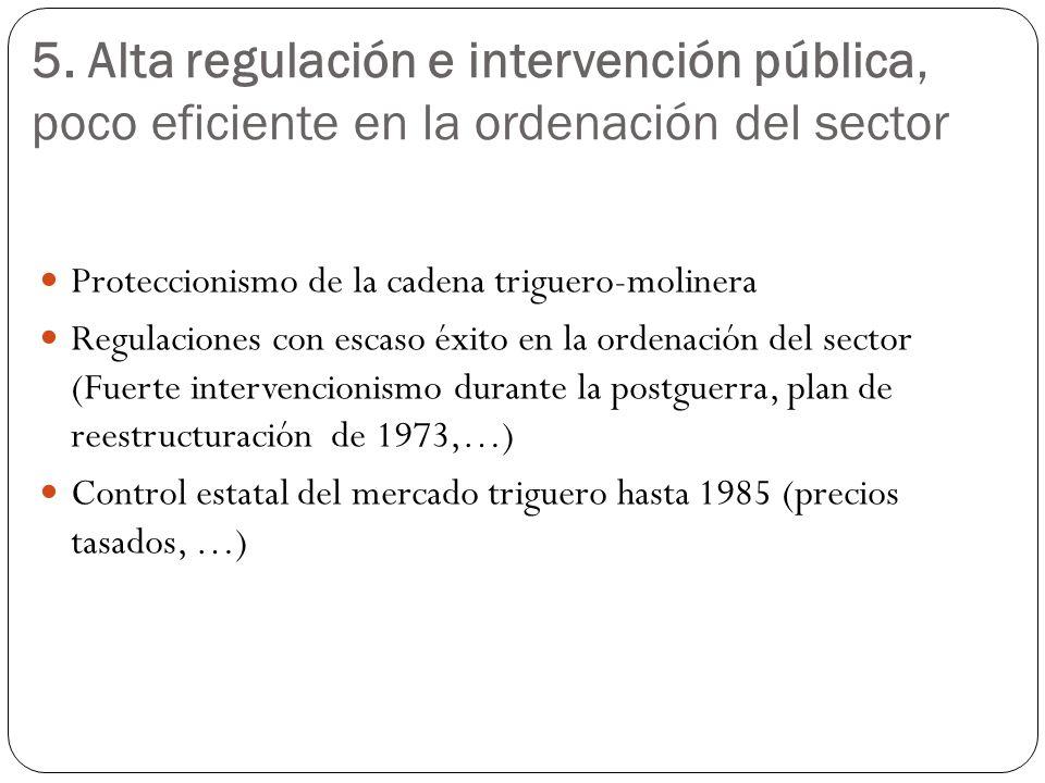 5. Alta regulación e intervención pública, poco eficiente en la ordenación del sector Proteccionismo de la cadena triguero-molinera Regulaciones con e