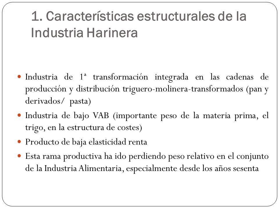 1. Características estructurales de la Industria Harinera Industria de 1ª transformación integrada en las cadenas de producción y distribución triguer