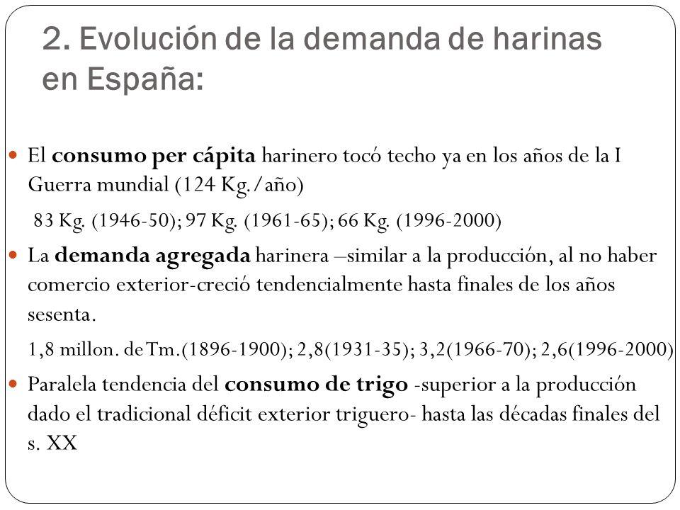 2. Evolución de la demanda de harinas en España: El consumo per cápita harinero tocó techo ya en los años de la I Guerra mundial (124 Kg./año) 83 Kg.