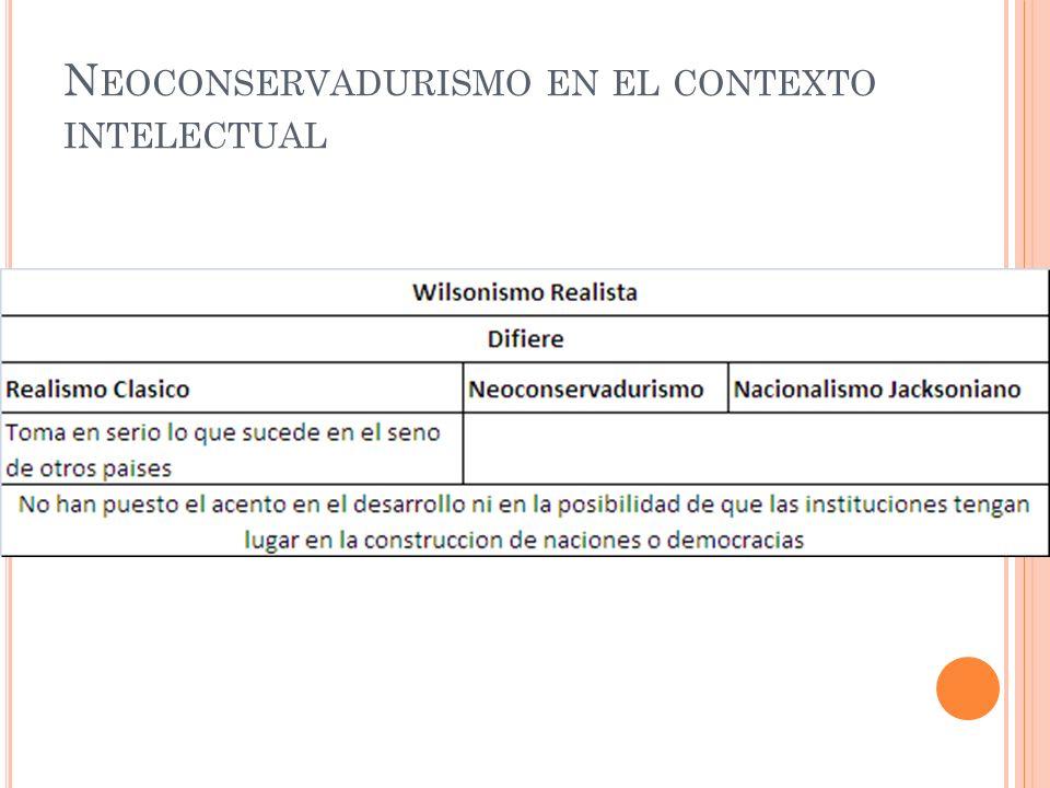 N EOCONSERVADURISMO EN EL CONTEXTO INTELECTUAL