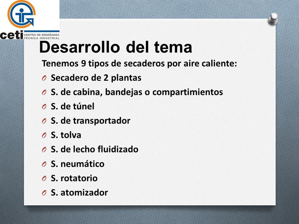 Desarrollo del tema Tenemos 9 tipos de secaderos por aire caliente: O Secadero de 2 plantas O S.