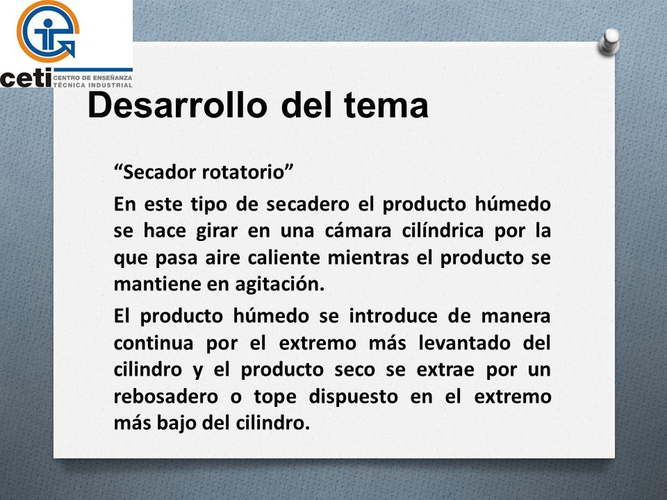 Desarrollo del tema Secador rotatorio En este tipo de secadero el producto húmedo se hace girar en una cámara cilíndrica por la que pasa aire caliente mientras el producto se mantiene en agitación.