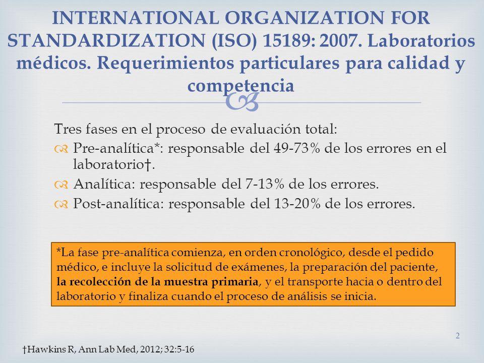 Tres fases en el proceso de evaluación total: Pre-analítica*: responsable del 49-73% de los errores en el laboratorio. Analítica: responsable del 7-13