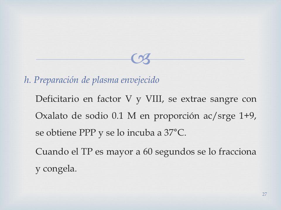 h. Preparación de plasma envejecido Deficitario en factor V y VIII, se extrae sangre con Oxalato de sodio 0.1 M en proporción ac/srge 1+9, se obtiene