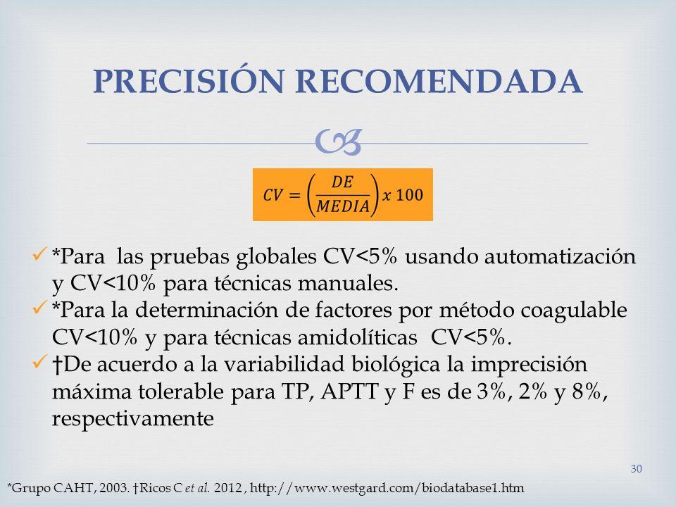 PRECISIÓN RECOMENDADA 30 *Para las pruebas globales CV<5% usando automatización y CV<10% para técnicas manuales. *Para la determinación de factores po