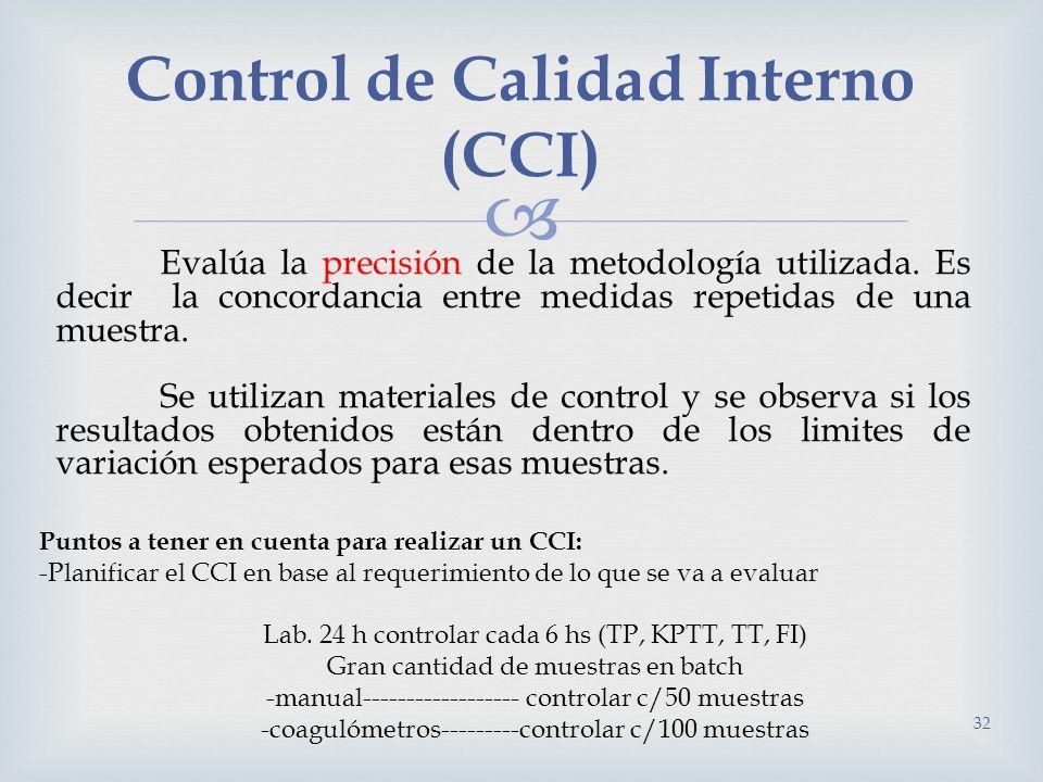 Control de Calidad Interno (CCI) 32 Evalúa la precisión de la metodología utilizada. Es decir la concordancia entre medidas repetidas de una muestra.